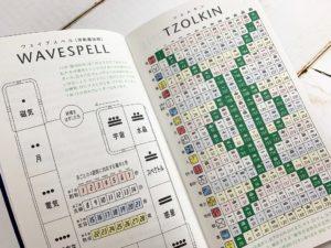 13の月の暦手帳の使い方